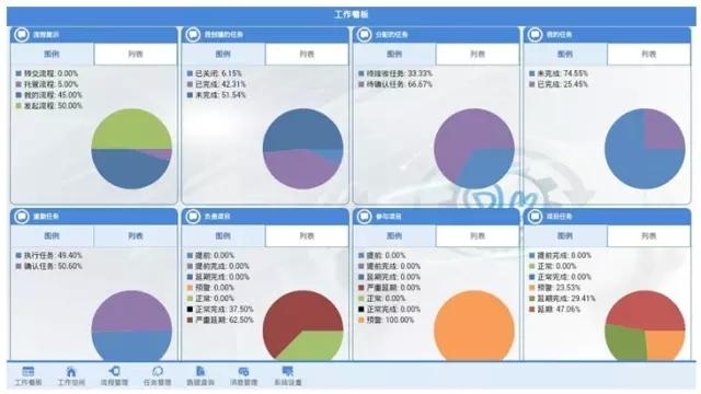 PDM、PDM软件、PDM系统,PDM实施,华天软件pdm,移动PLM