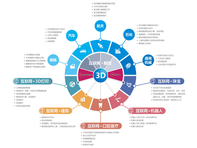 华天软件:助力中国智能制造